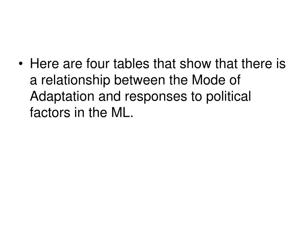 Here are four tables that show that there is a relationship between the Mode of Adaptation and responses to political factors in the ML.