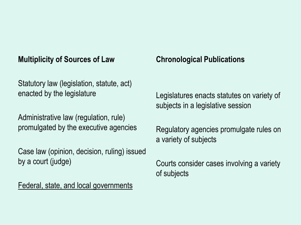 Multiplicity of Sources of Law
