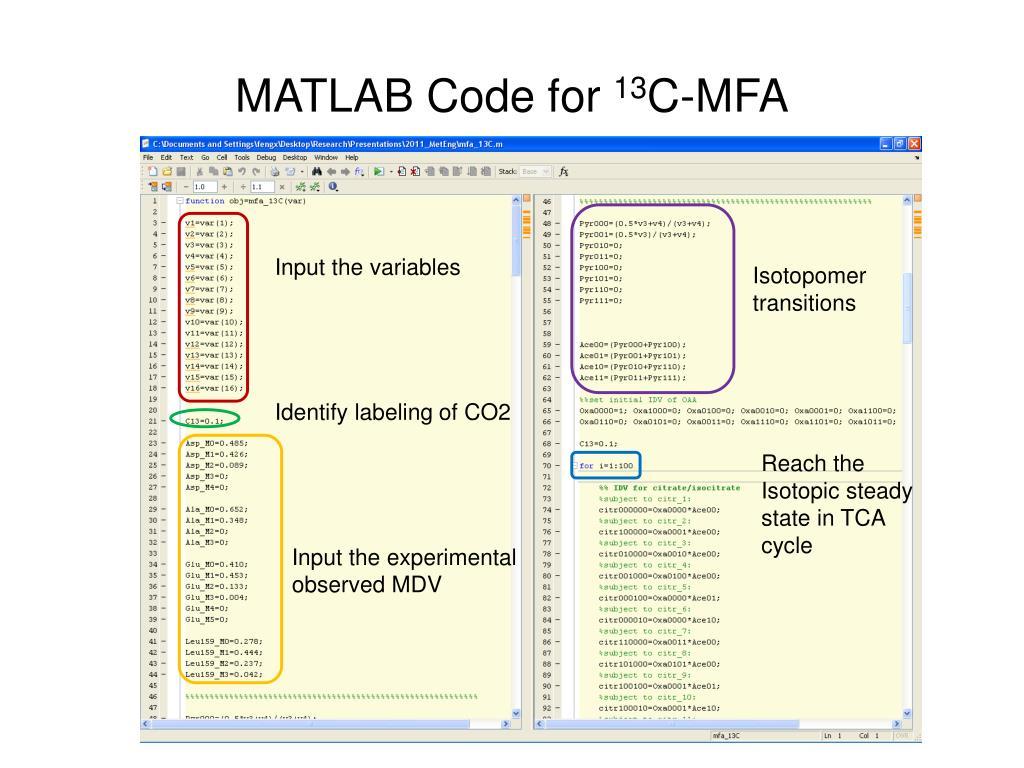 MATLAB Code for
