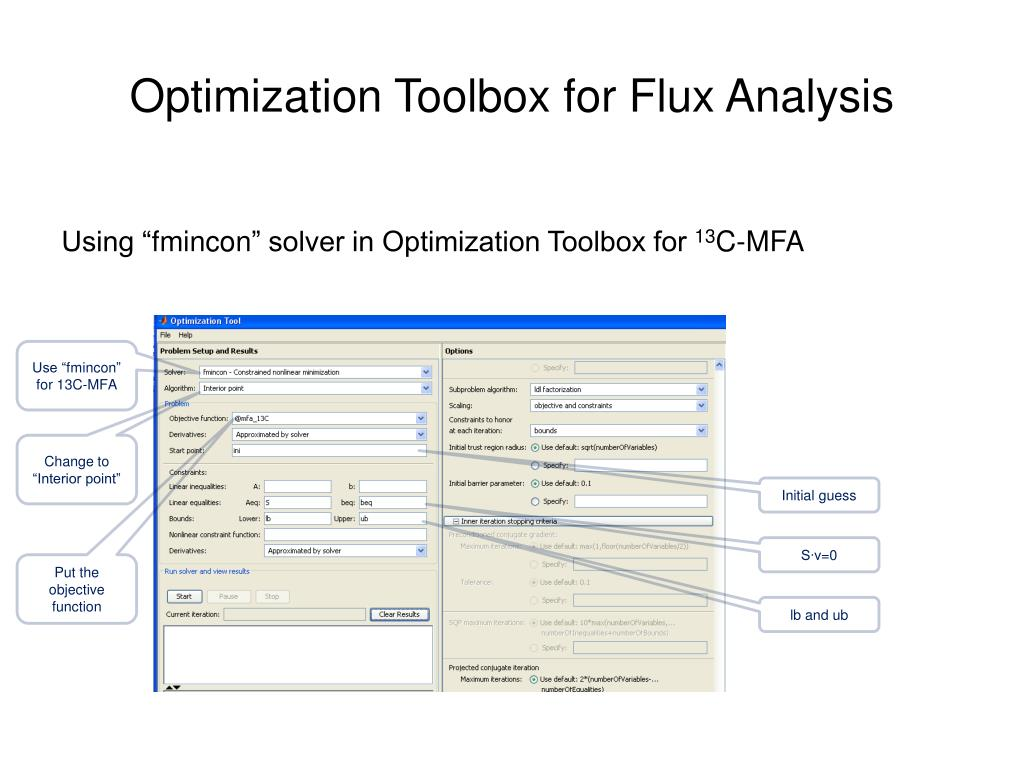 Optimization Toolbox for Flux Analysis