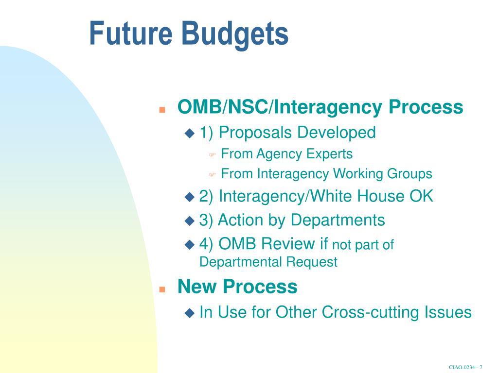 Future Budgets
