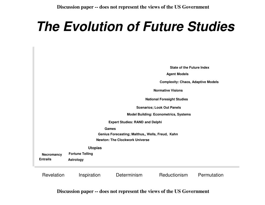 The Evolution of Future Studies