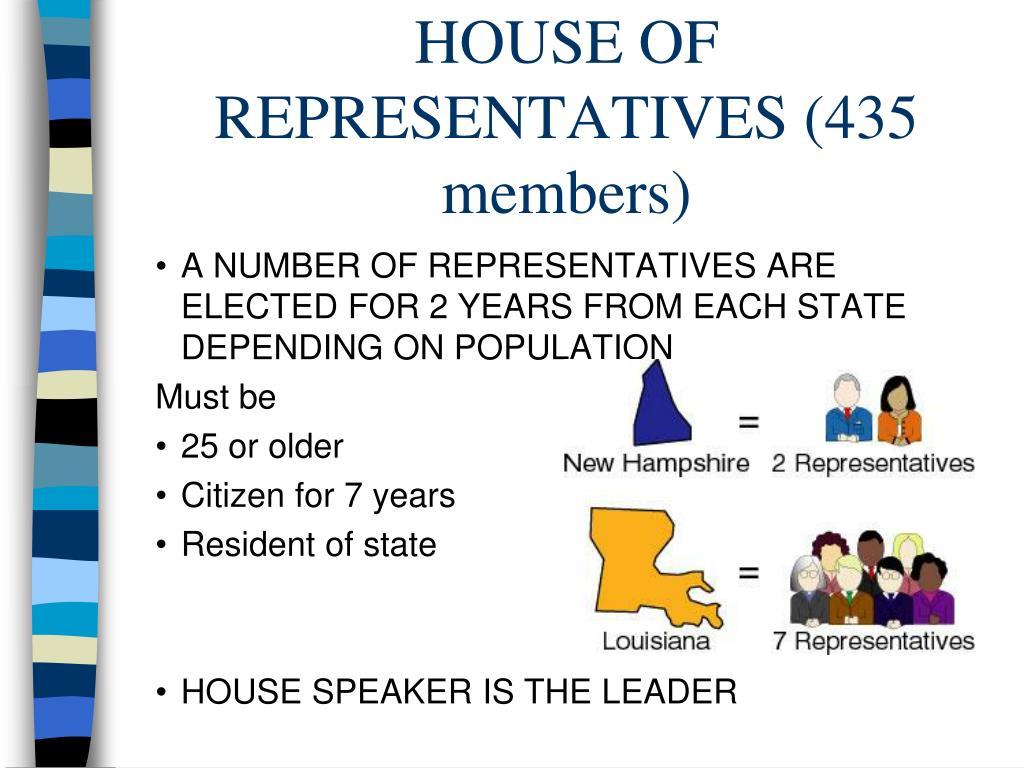 HOUSE OF REPRESENTATIVES (435 members)