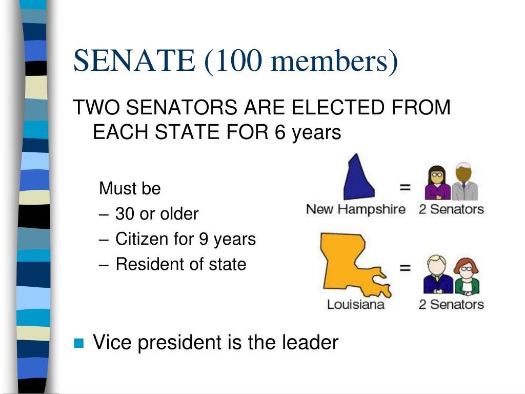 SENATE (100 members)