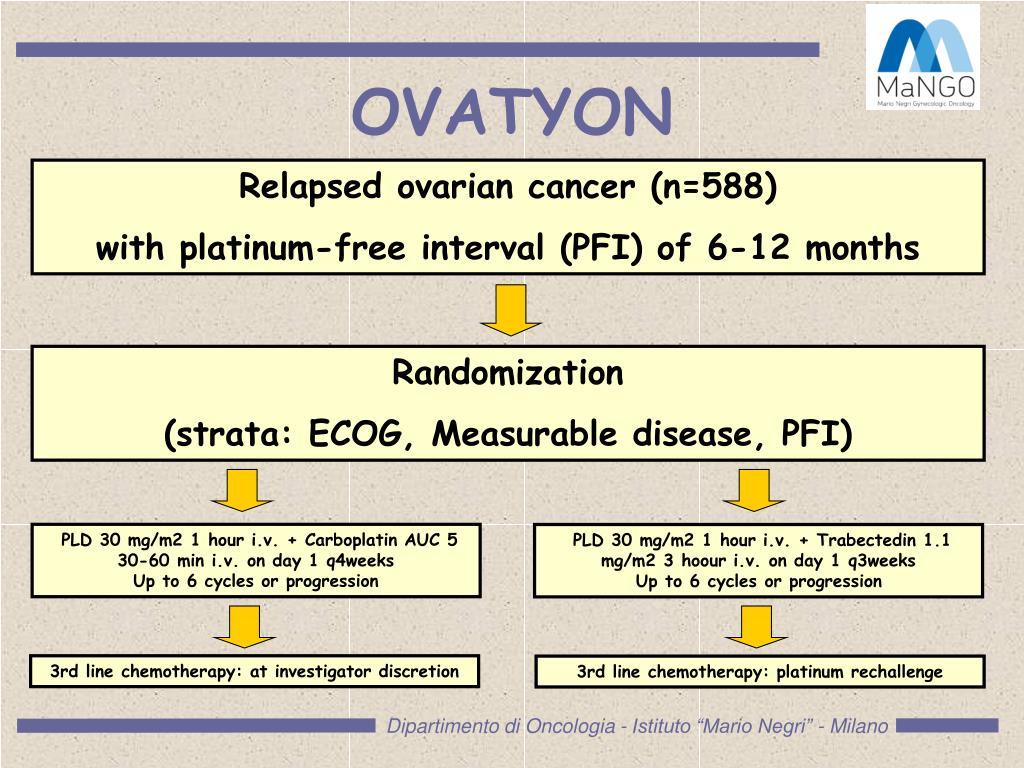 OVATYON