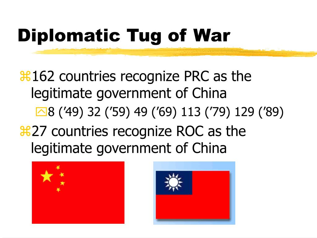 Diplomatic Tug of War