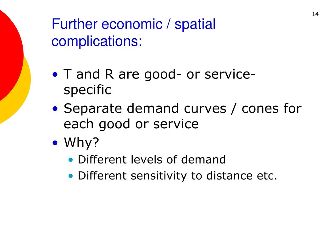 Further economic / spatial complications: