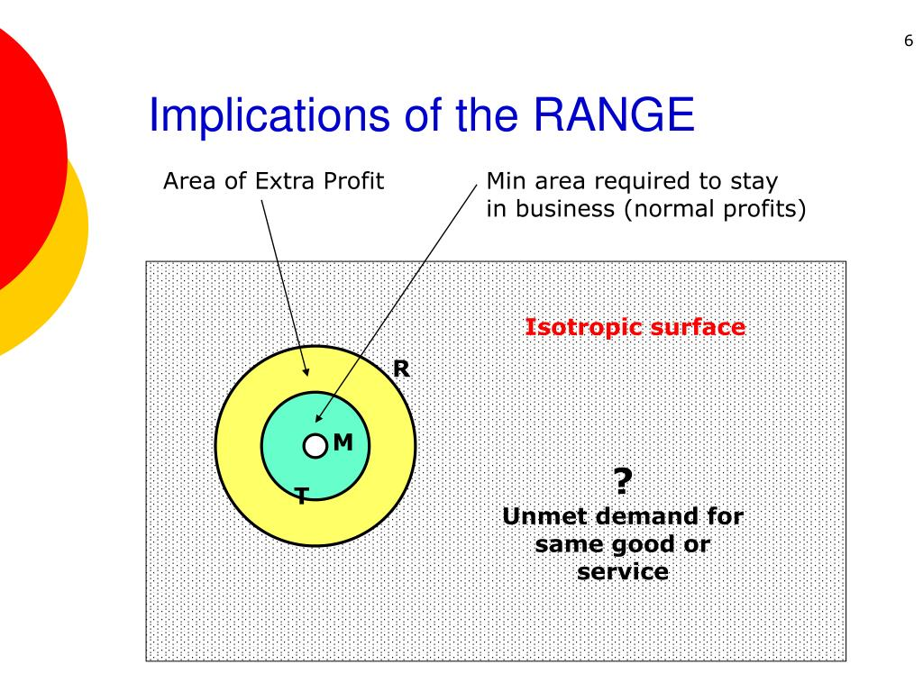 Implications of the RANGE