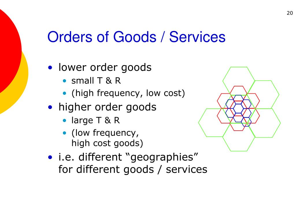 Orders of Goods / Services