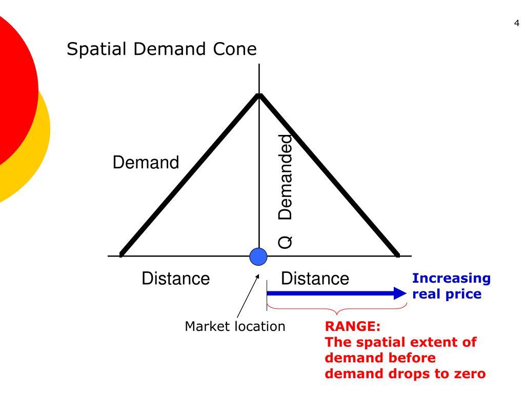 Spatial Demand Cone