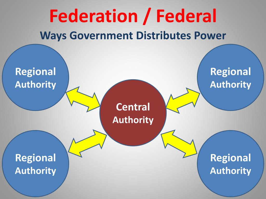 Federation / Federal