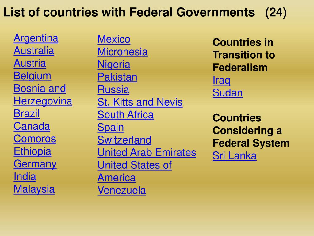 List of countries with Federal Governments   (24)