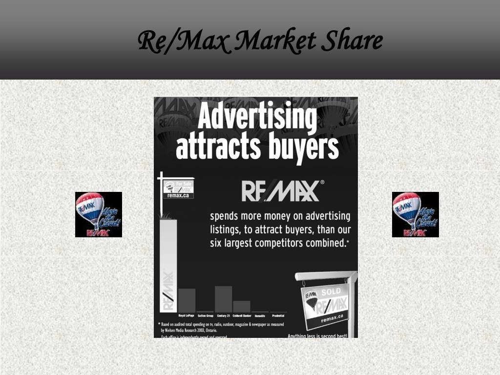 Re/Max Market Share