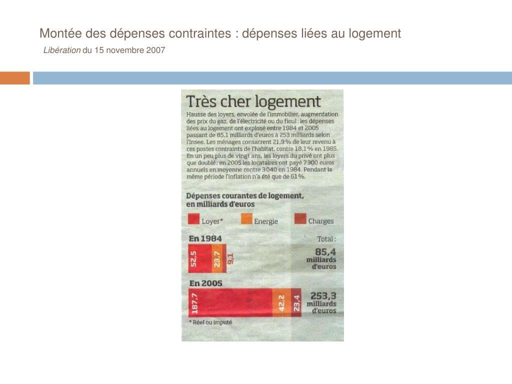 Montée des dépenses contraintes : dépenses liées au logement