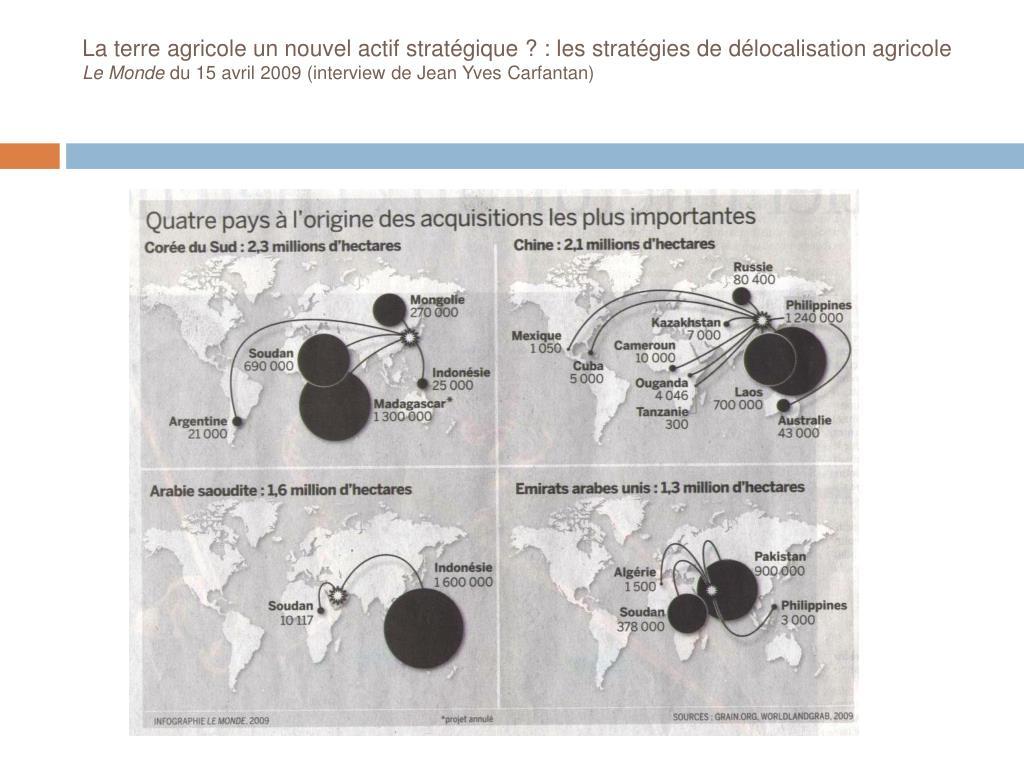 La terre agricole un nouvel actif stratégique ? : les stratégies de délocalisation agricole
