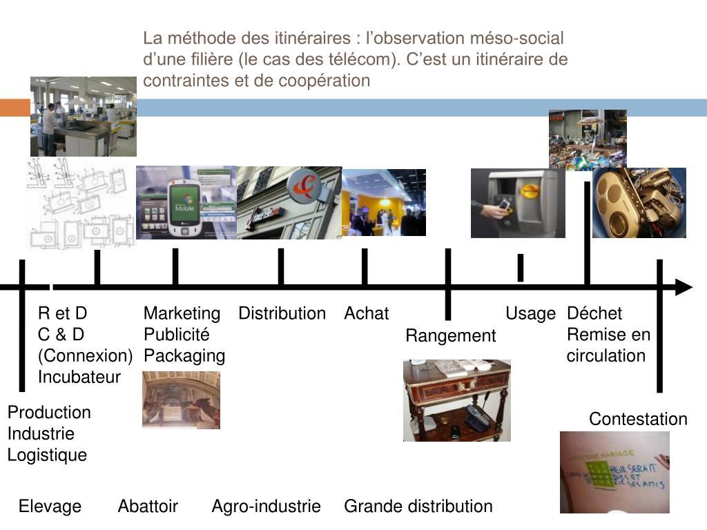 La méthode des itinéraires : l'observation méso-social d'une filière (le cas des télécom).
