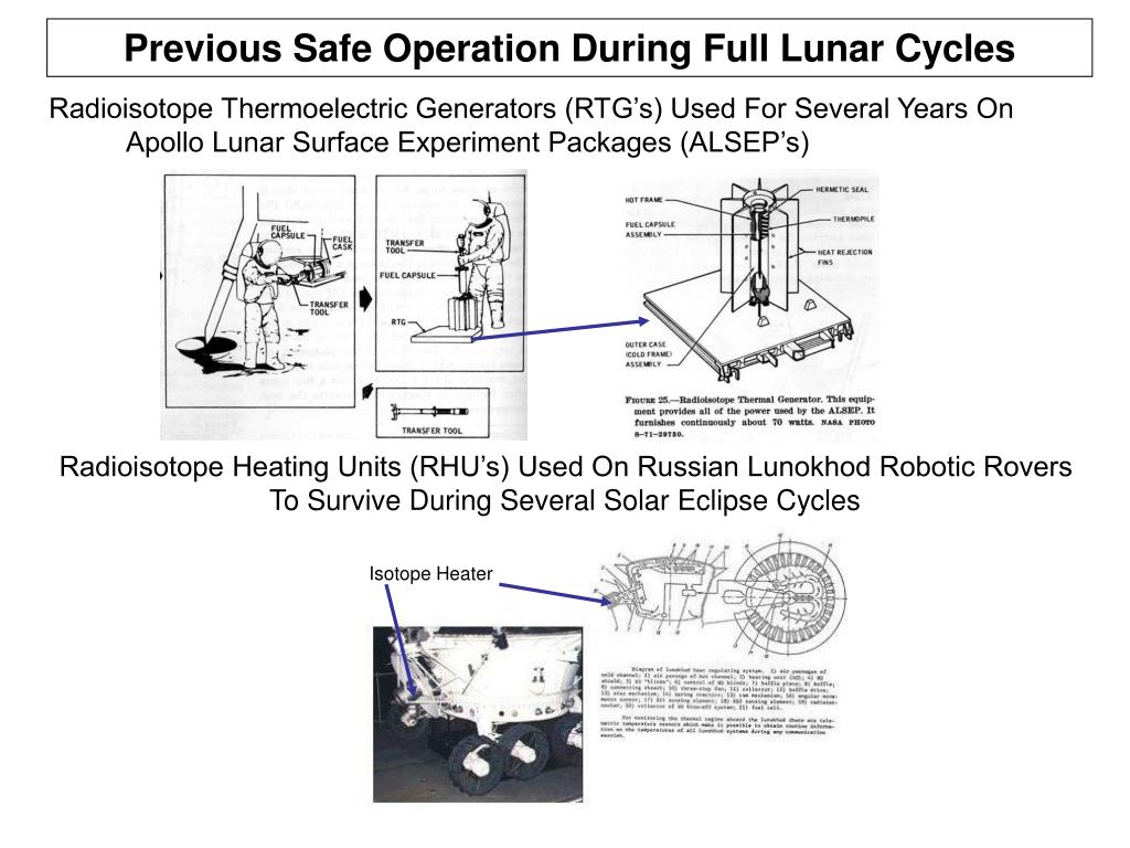 Previous Safe Operation During Full Lunar Cycles