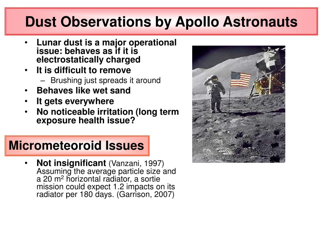 Dust Observations by Apollo Astronauts