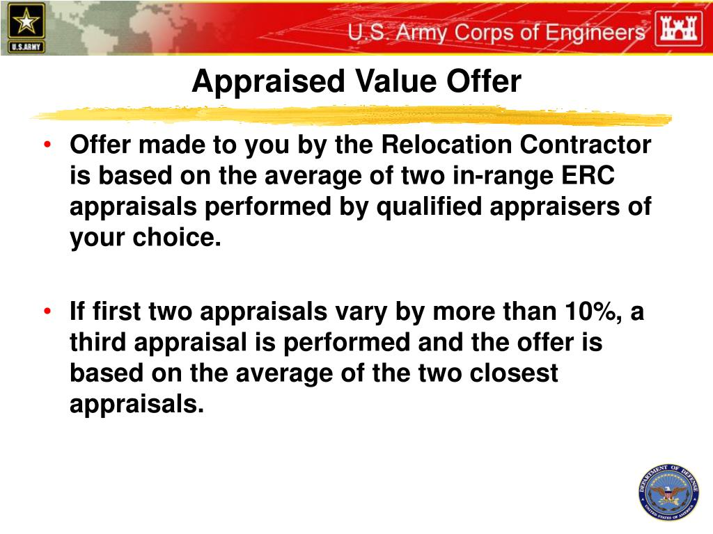 Appraised Value Offer