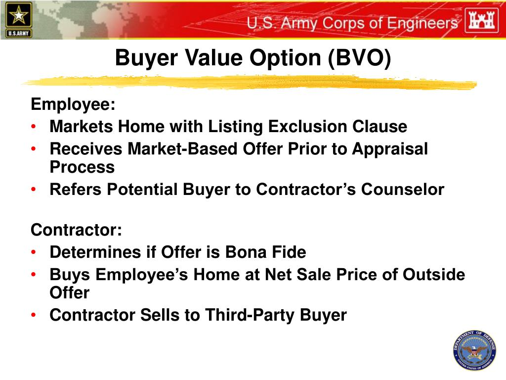 Buyer Value Option (BVO)