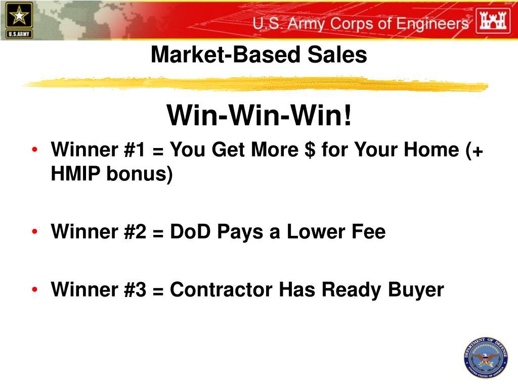 Market-Based Sales