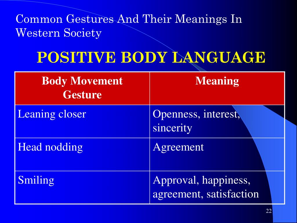 Common Gestures And Their Meanings In Western Society