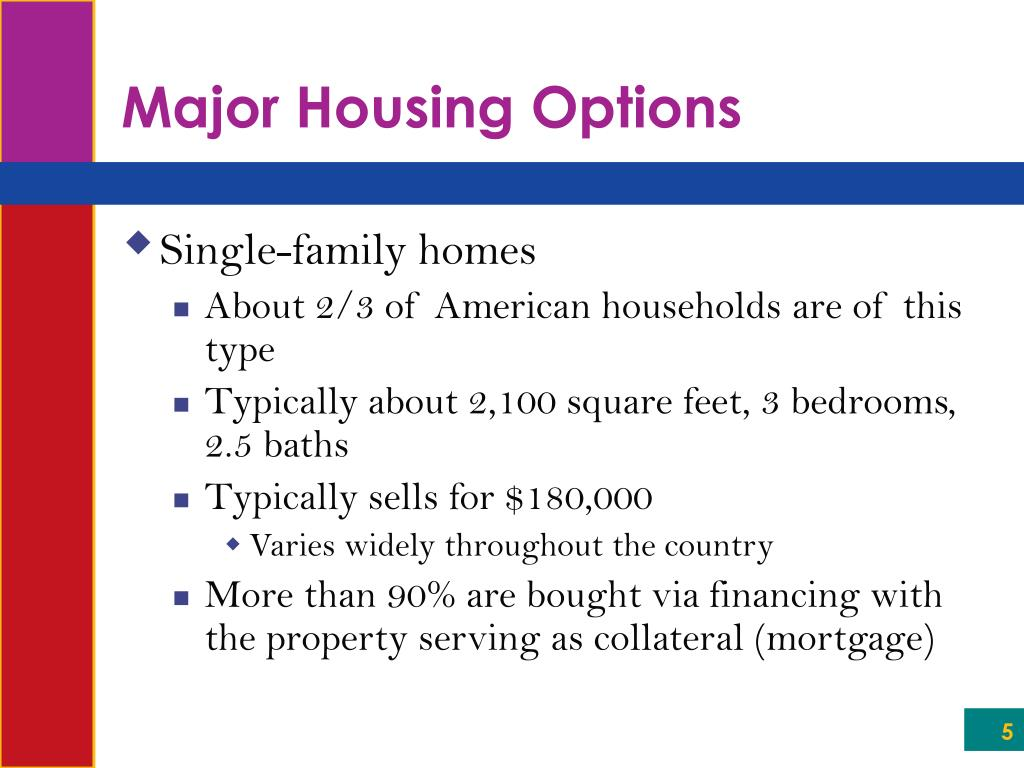 Major Housing Options