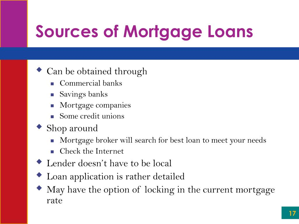 Sources of Mortgage Loans