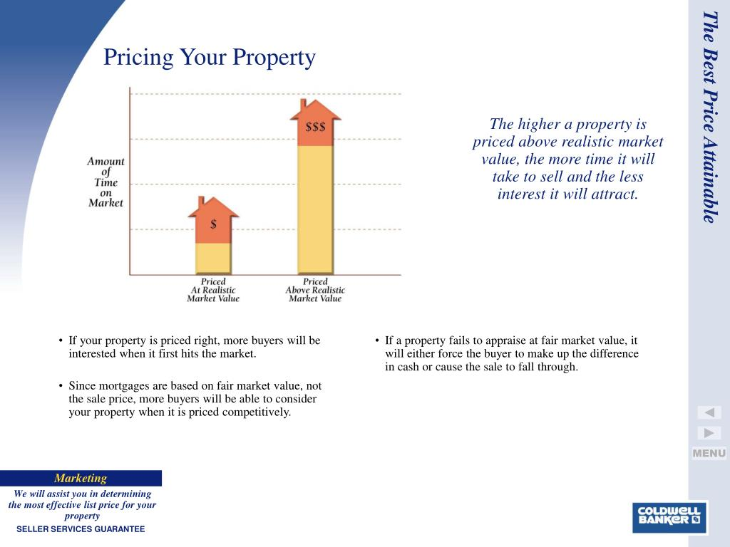 If your property is priced right, more buyers will be interested when it first hits the market.