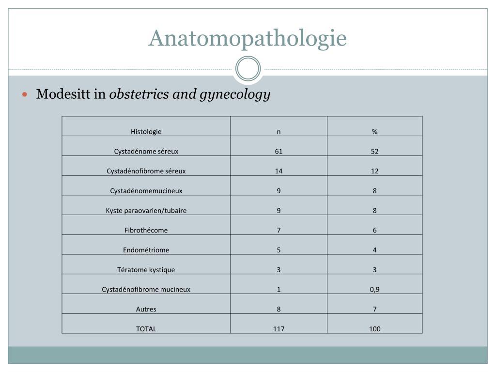 Anatomopathologie