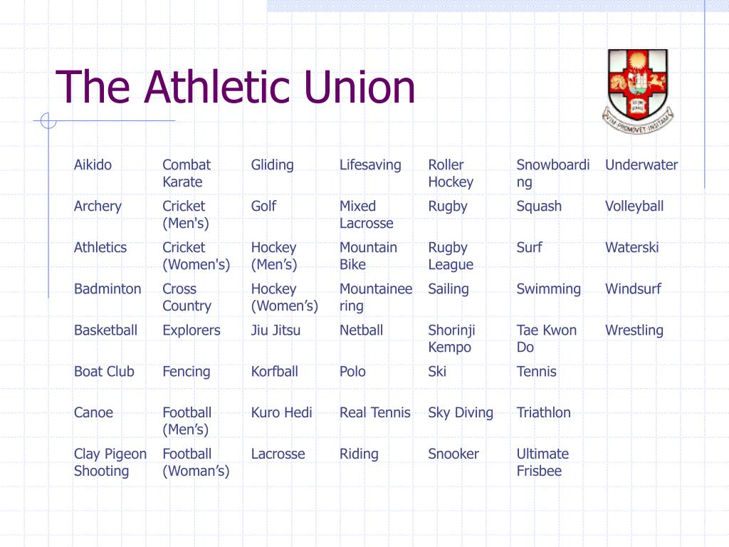 The Athletic Union