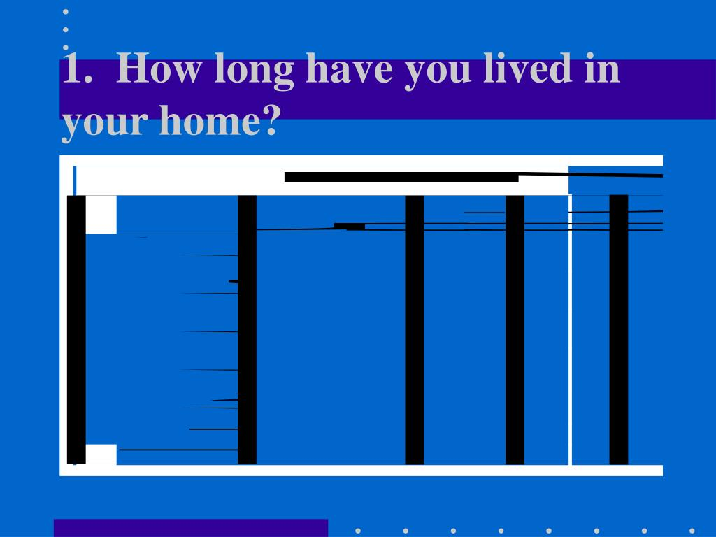 1.  How long have you lived in your home?