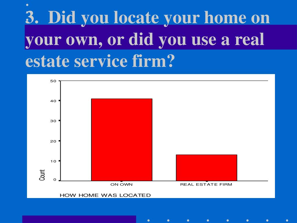 3.  Did you locate your home on your own, or did you use a real estate service firm?