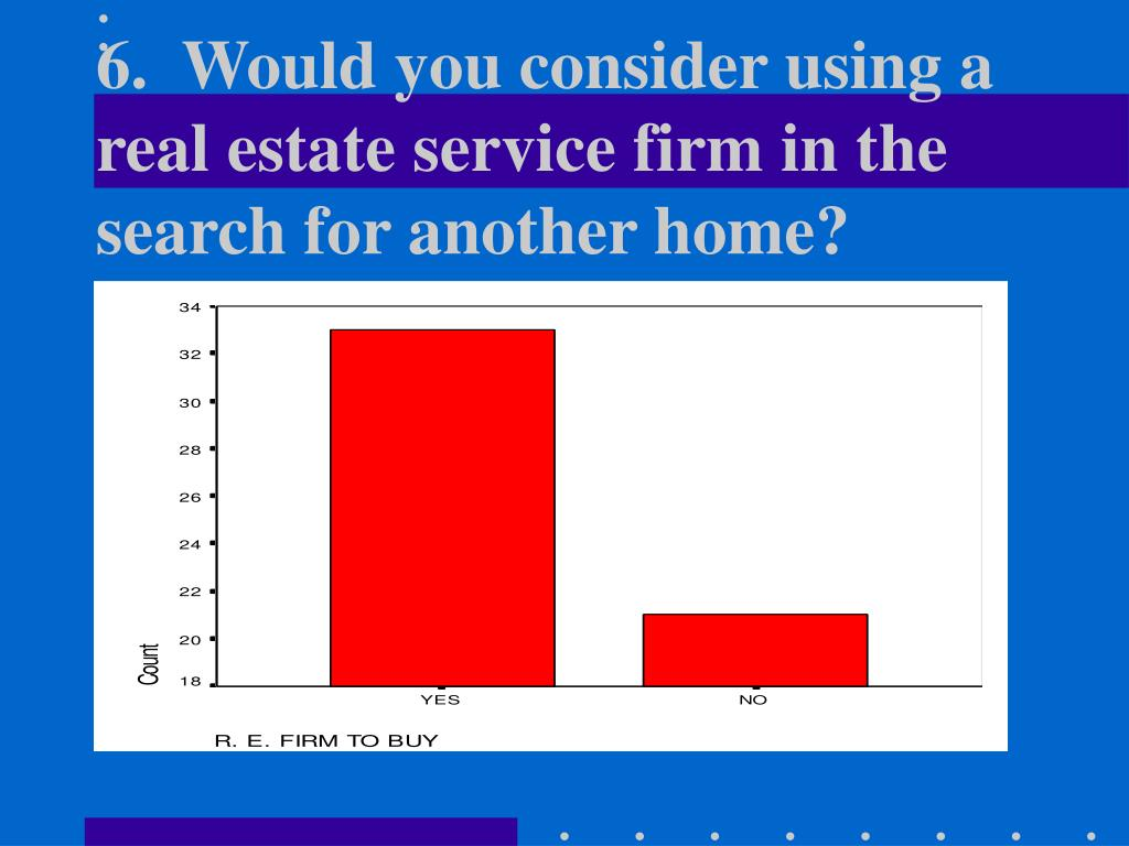 6.  Would you consider using a real estate service firm in the search for another home?