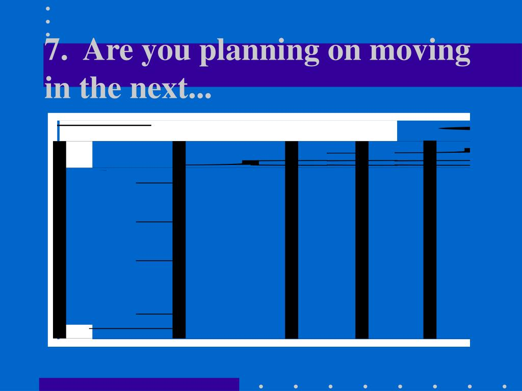 7.  Are you planning on moving in the next...