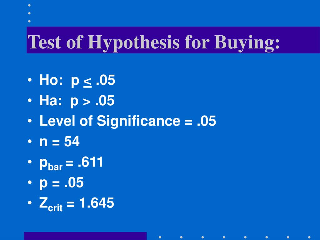 Test of Hypothesis for Buying: