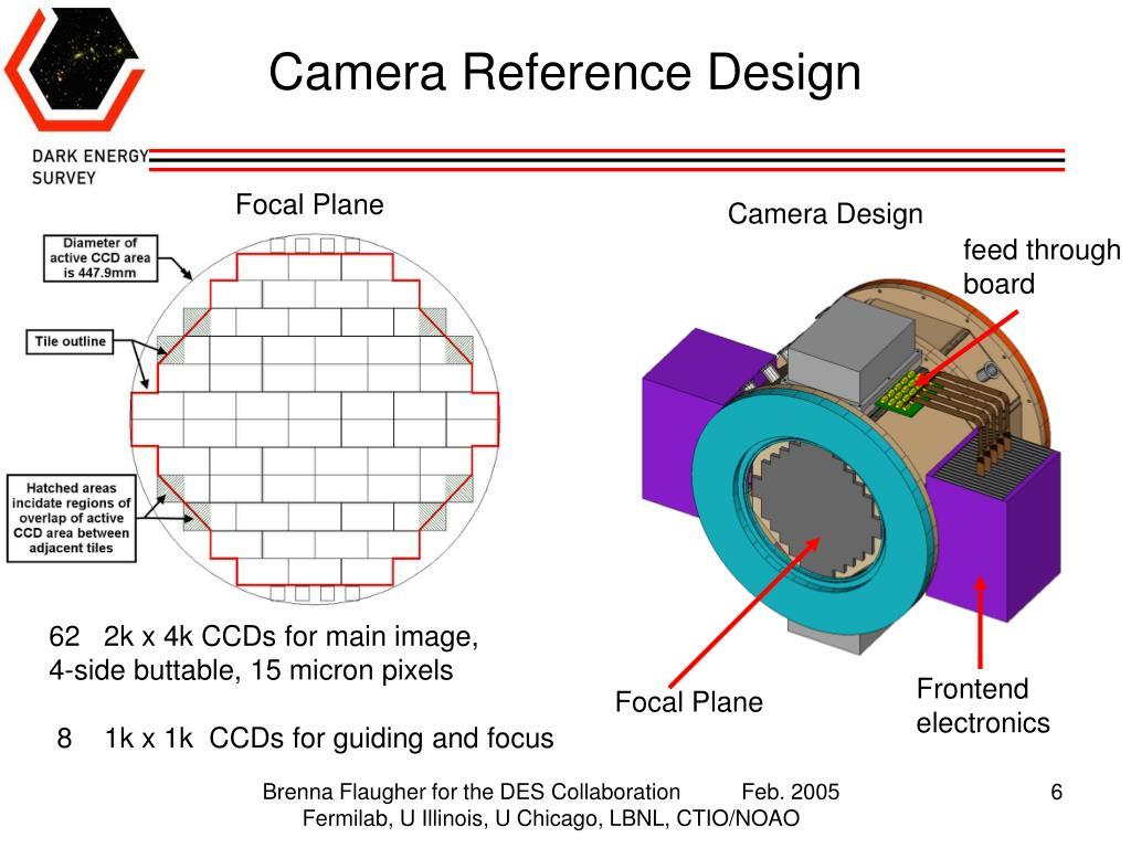 Camera Reference Design