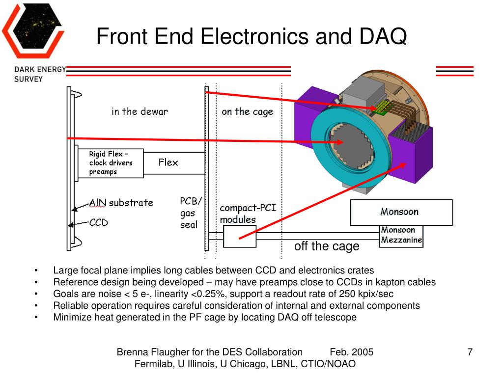 Front End Electronics and DAQ