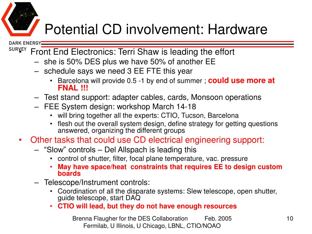 Potential CD involvement: Hardware