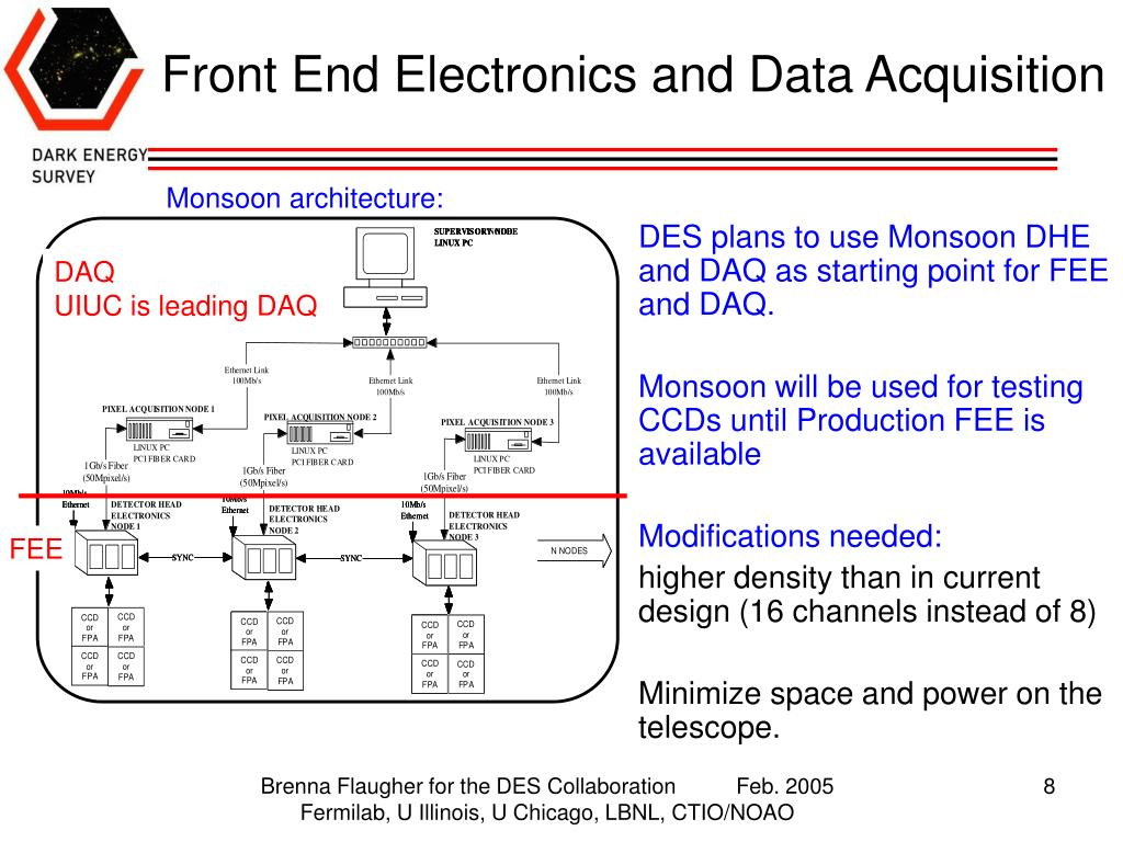 Front End Electronics and Data Acquisition