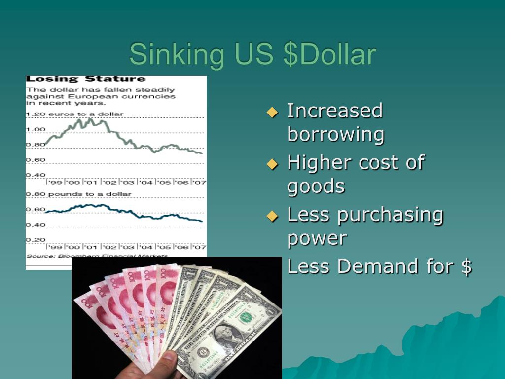 Sinking US $Dollar