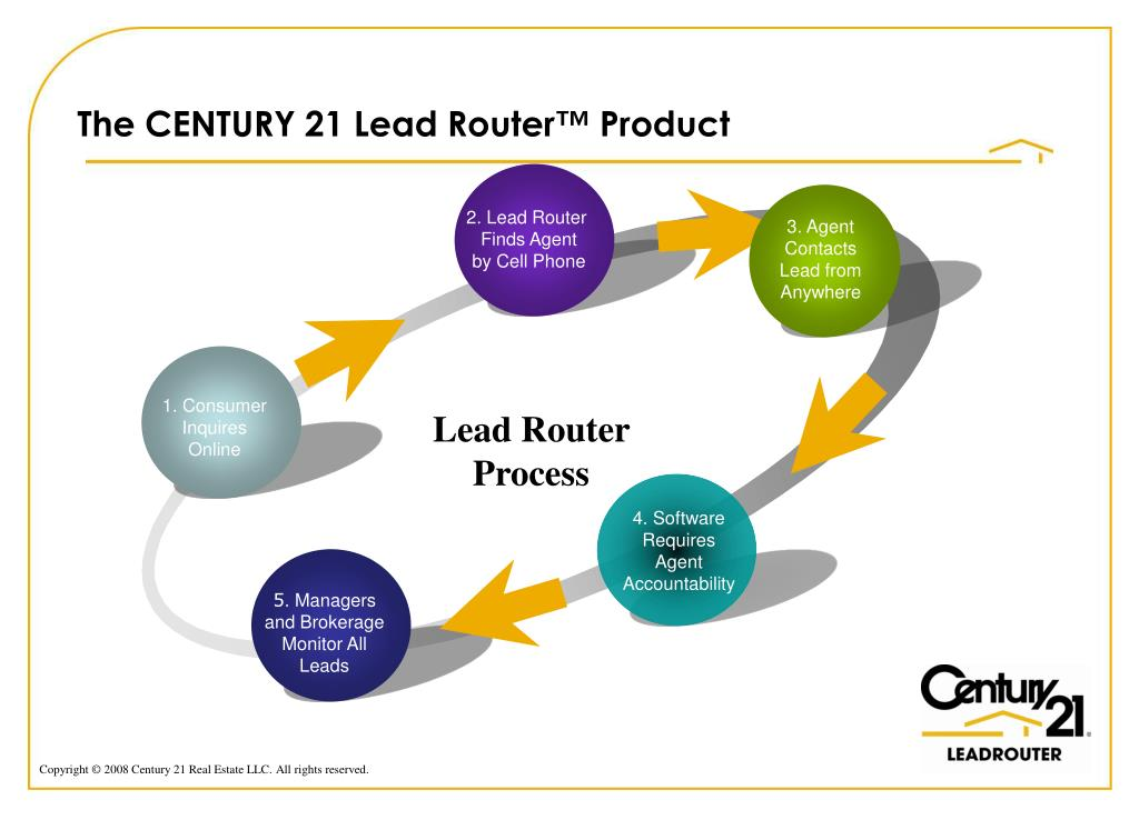 The CENTURY 21 Lead Router™ Product