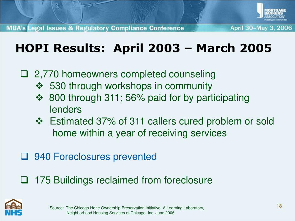 HOPI Results:  April 2003 – March 2005