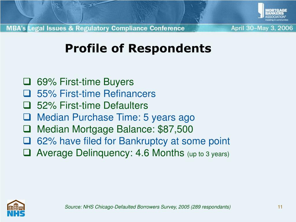 Profile of Respondents