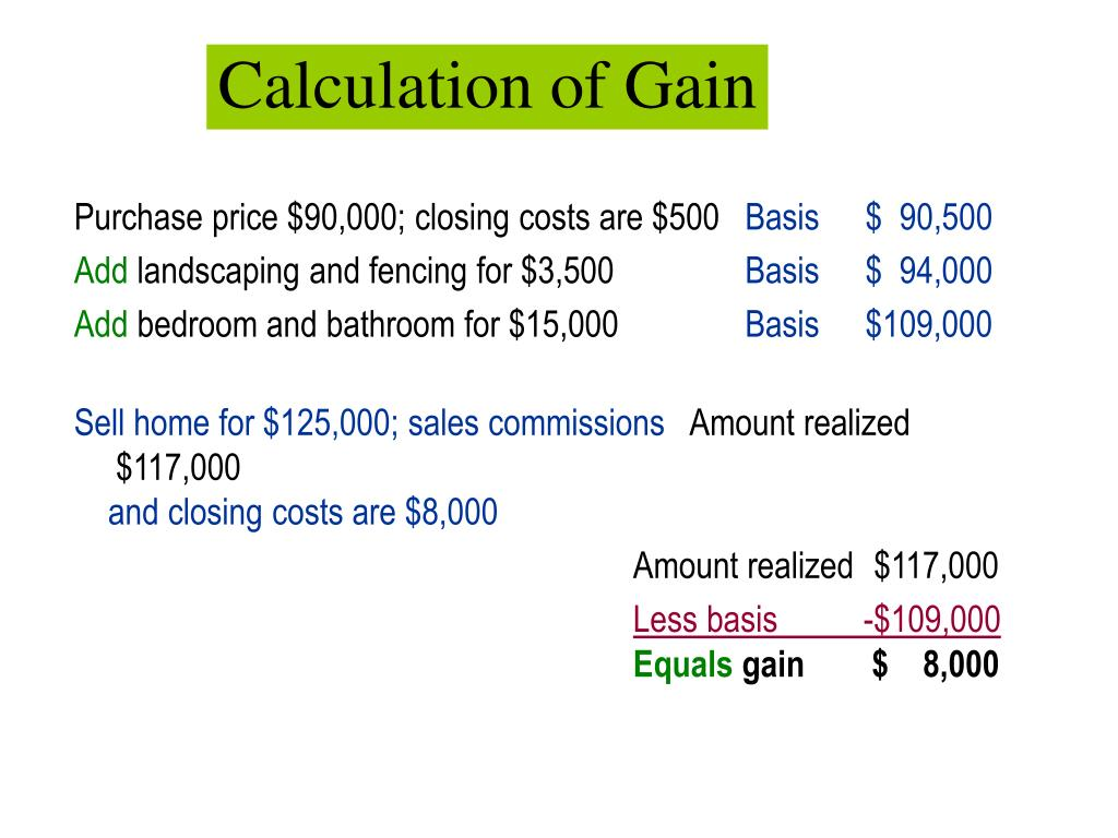 Calculation of Gain