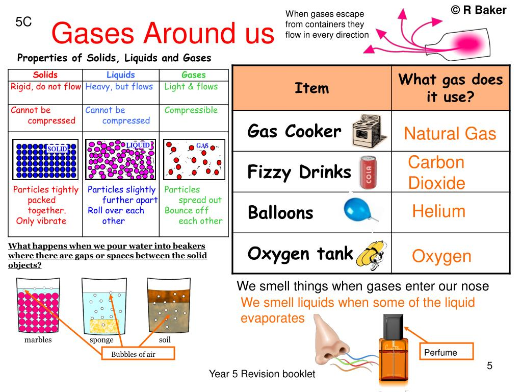 When gases escape from containers they flow in every direction