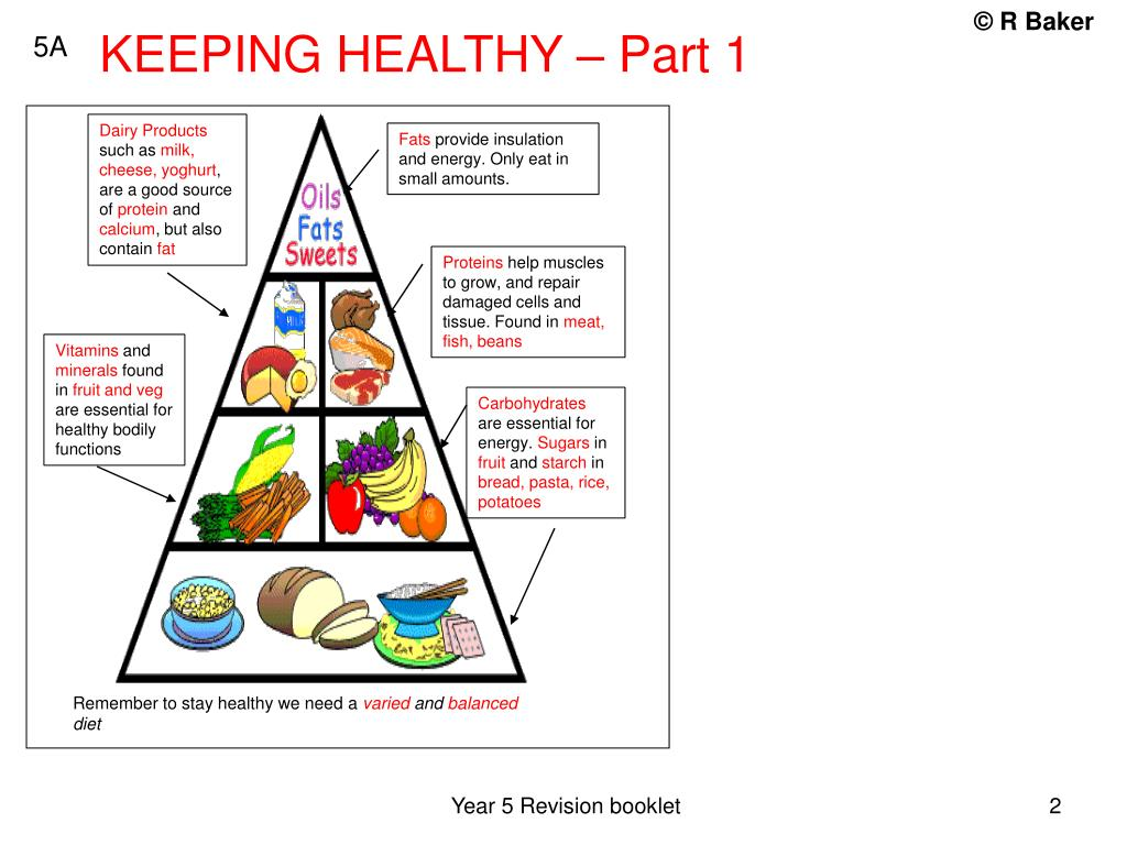 KEEPING HEALTHY – Part 1