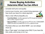 home buying activities determine what you can afford