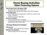 home buying activities other financing options