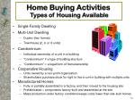 home buying activities types of housing available
